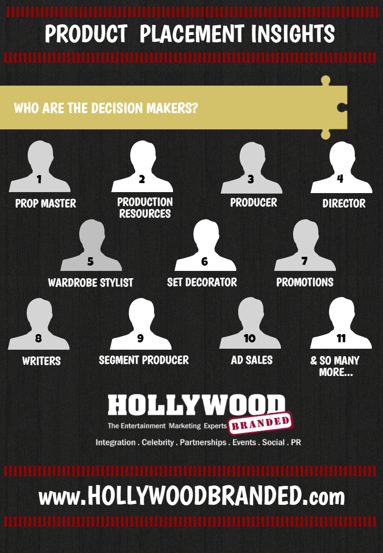Product_Placement_Insights_-The_Decision_Makers