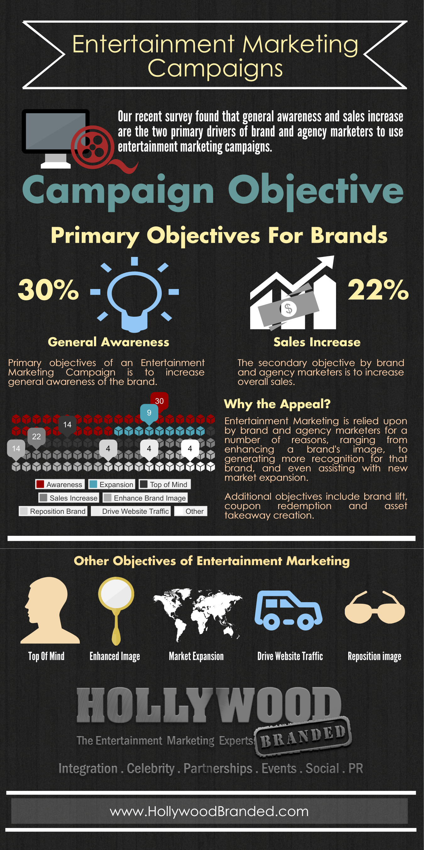 Entertainment_Marketing_Plan_-_Survey