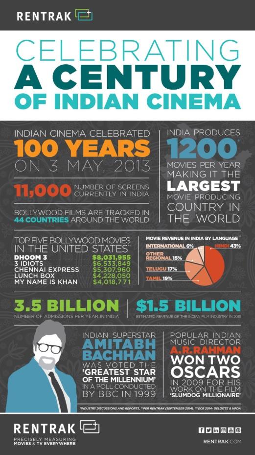 Bollywood_Blog_01