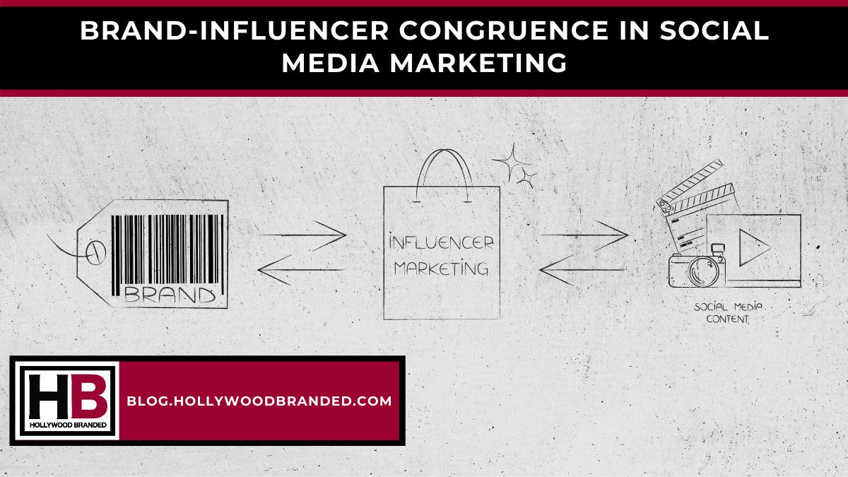 Brand-influencer congruence is social media marketing
