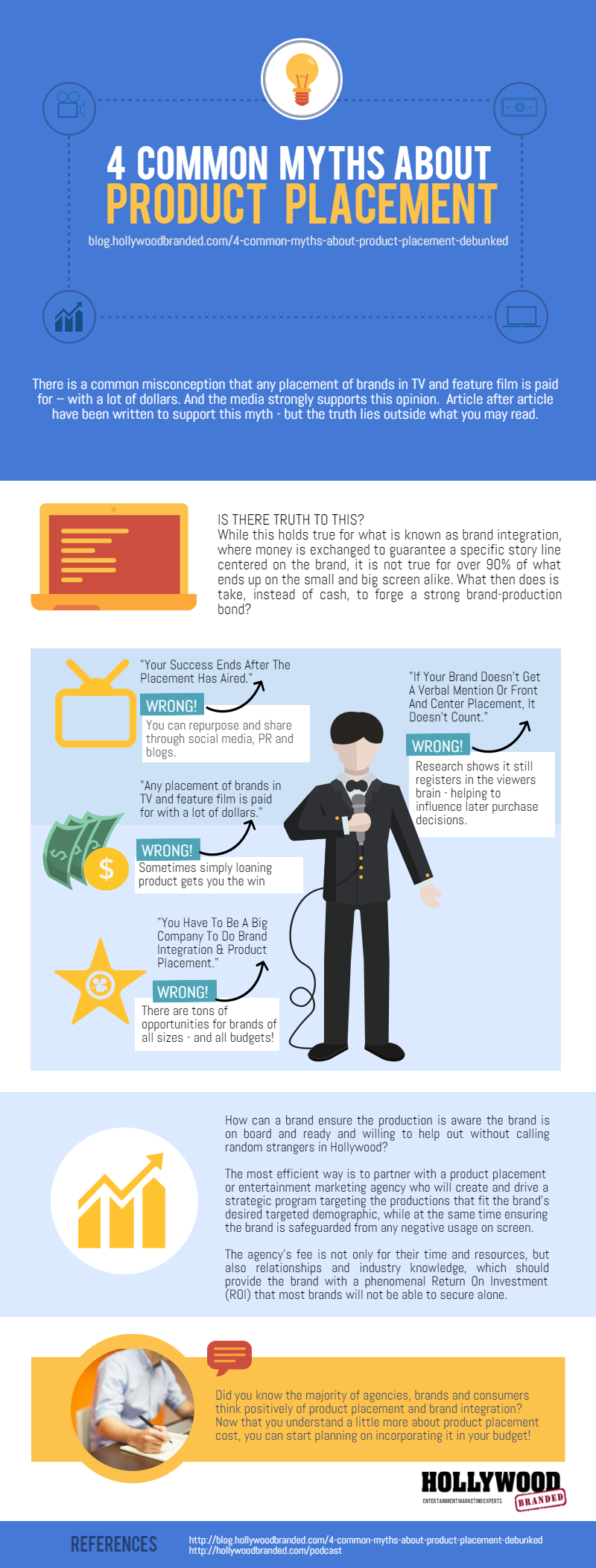 myths about product placement infographics.png