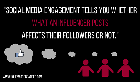 -Social_media_engagement_tells_you_whether_what_an_influencer_posts_affects_their_followers_or_not.-.png