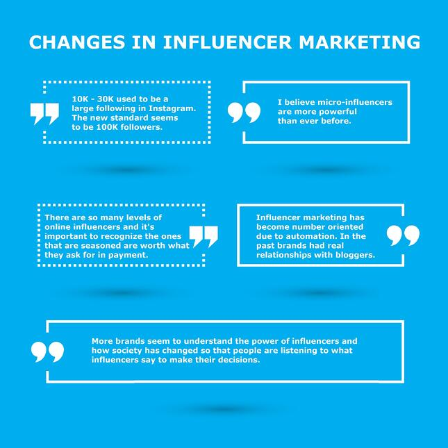 Changes in influencer marketing.jpg