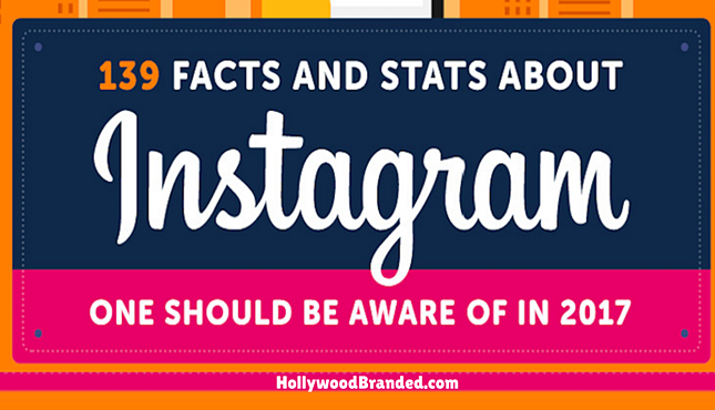 139 facts and stats about instagram you should know the difference