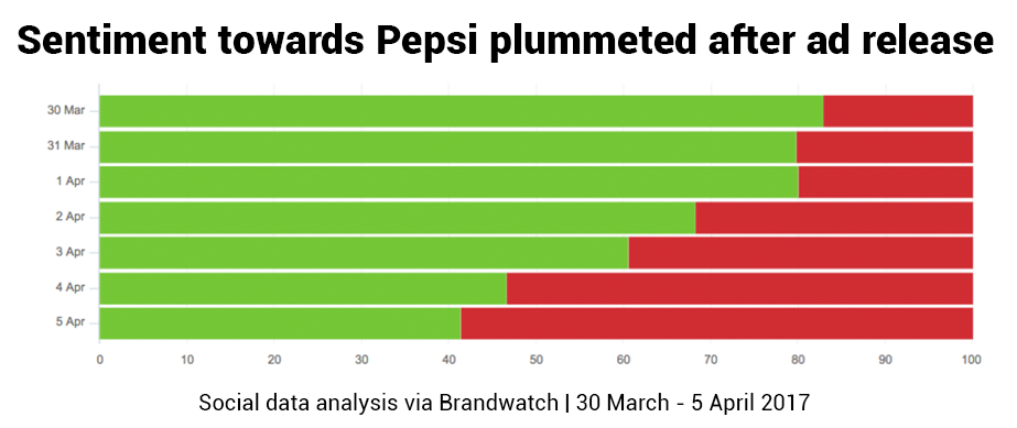 pepsi-sentiment.png