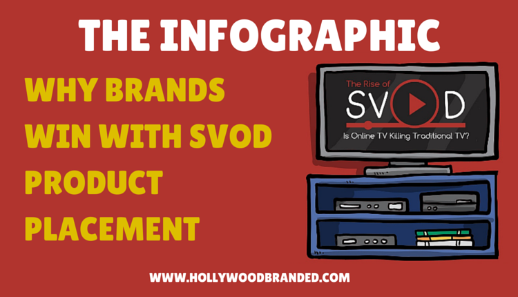 Brands_Win_By_Leveraging_SVOD_Product_Placement.png