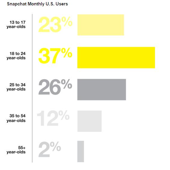 Snapchat_users.png