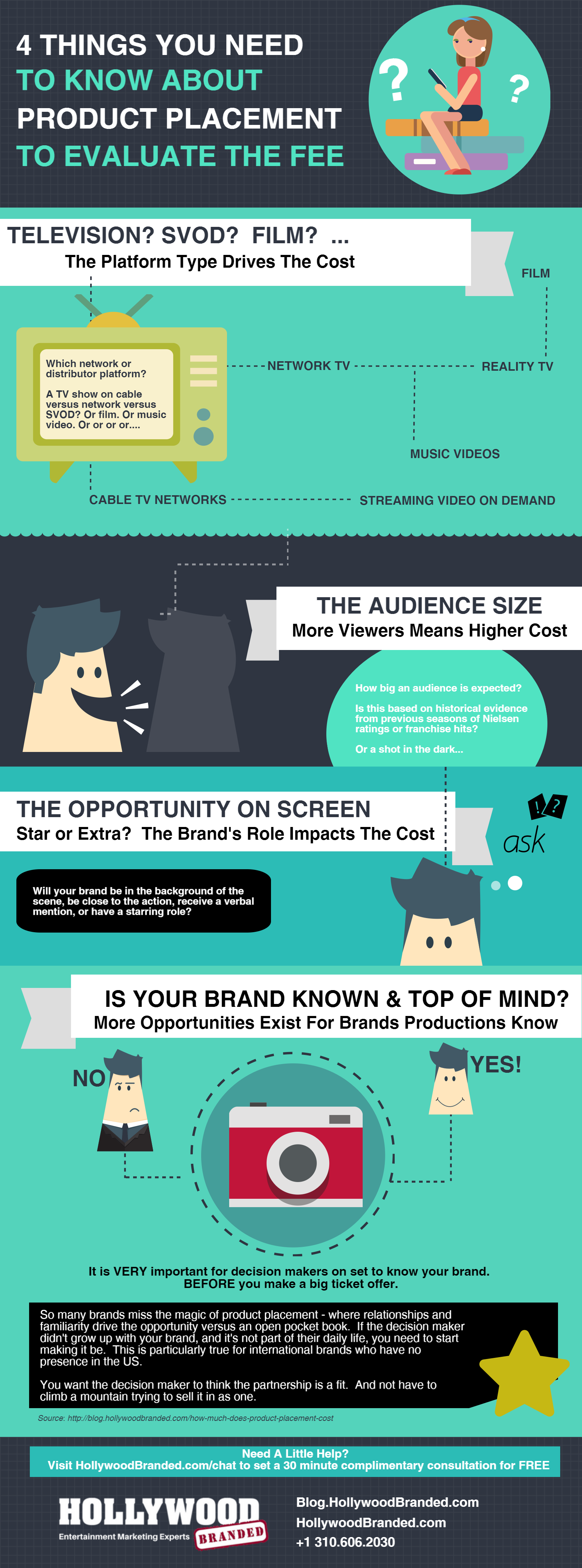 4 Things To Know About Product Placement Costs.png