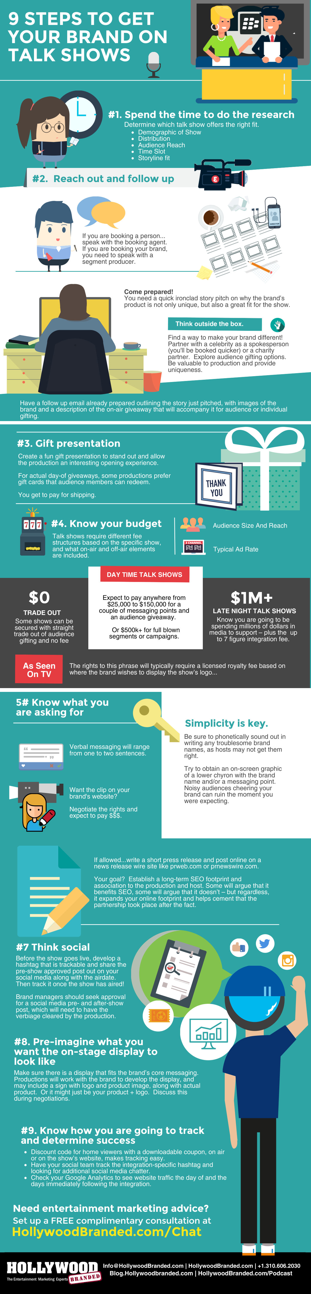 9 Way To Get Your Brand on A Talk Show Infographic Hollywood Branded i.png
