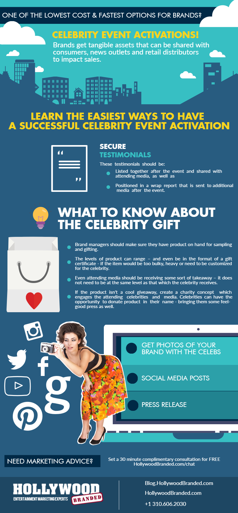 Celeb Gifting How To infographic.png