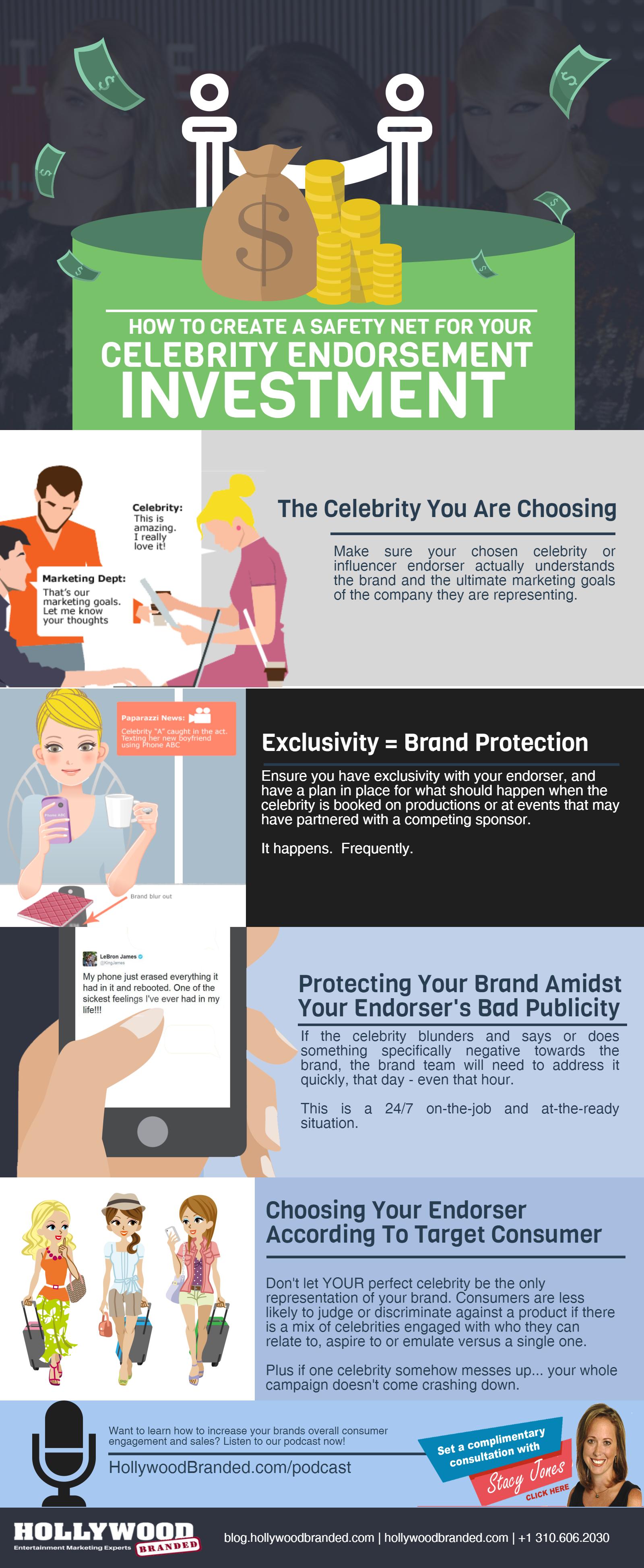 Celebrity Endorsement Safeguards Infographic.png