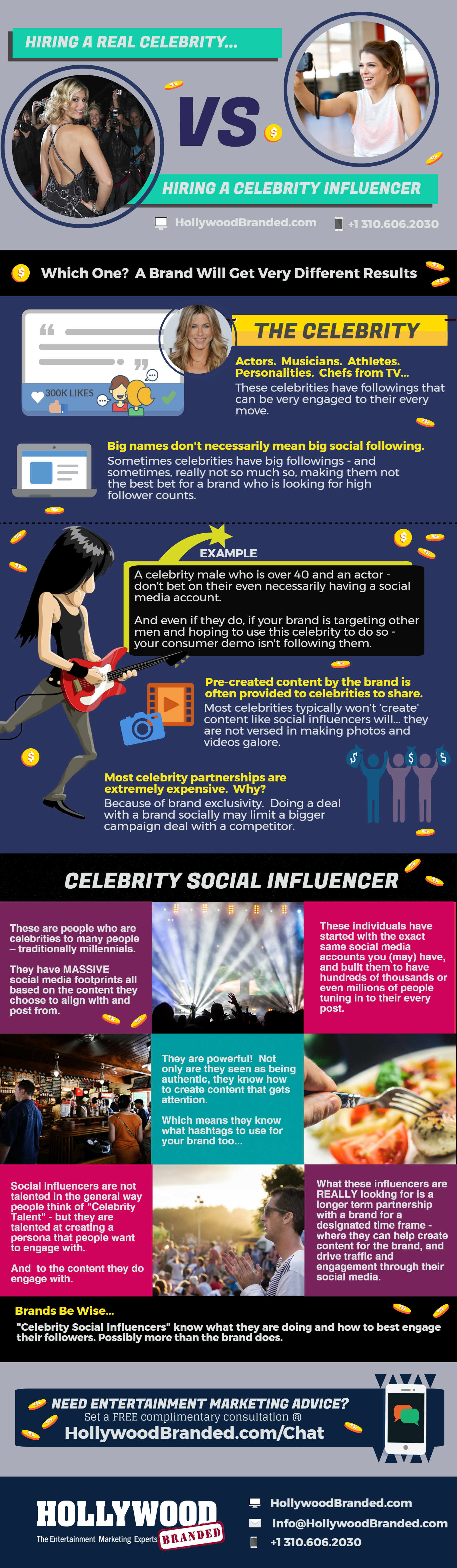 Do You Want To Hire A Celebrity or a Celebrity Influencer Infographic.png