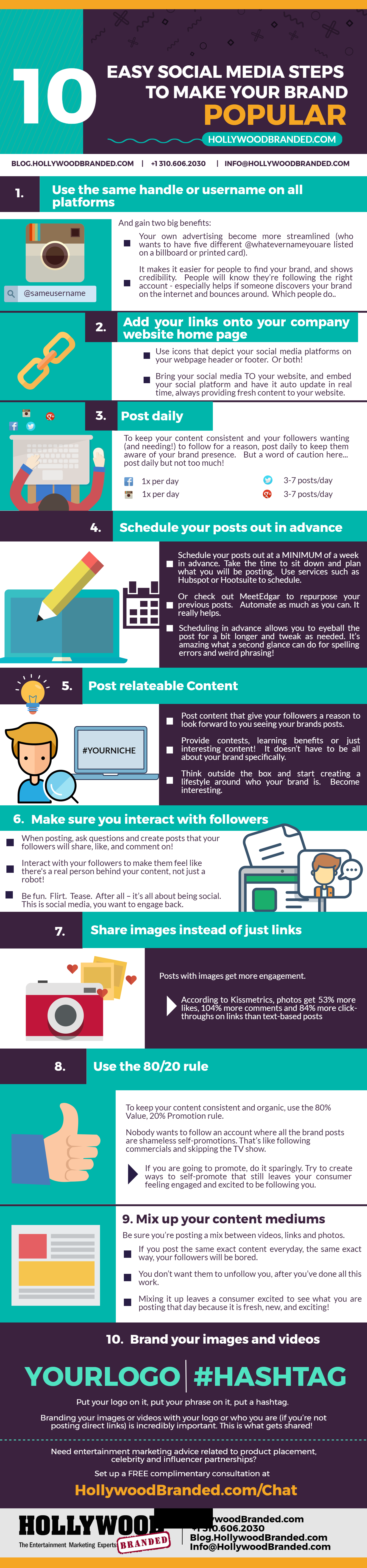 Eps 18 Easy Social Media Steps To Make Your Brand Popular Infographic.png