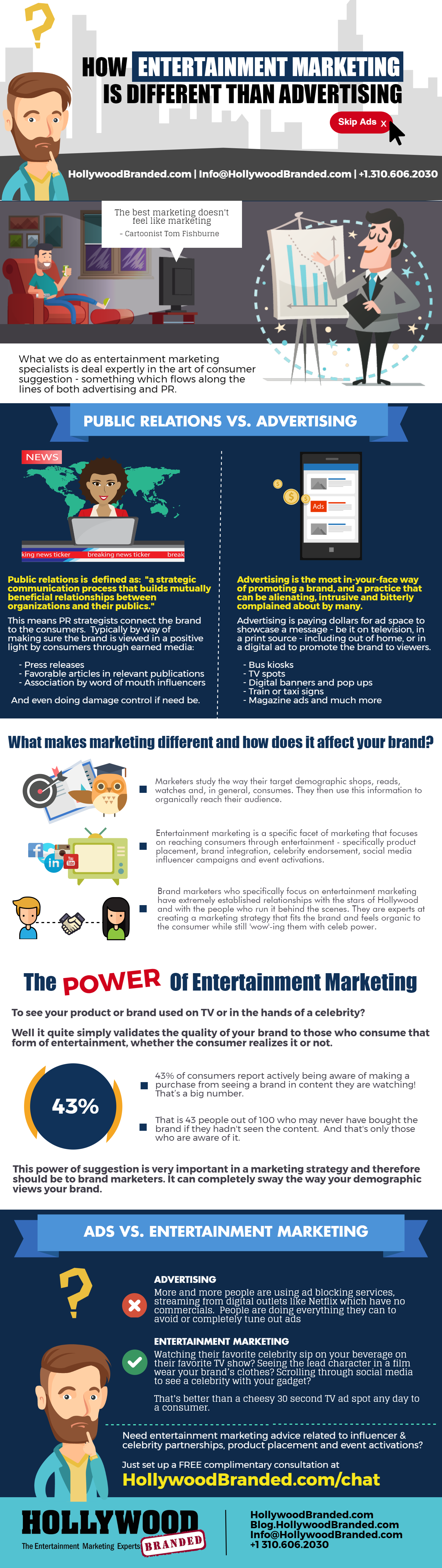 Eps 19 Entertainment Marketing Vs Advertising Infographic.png