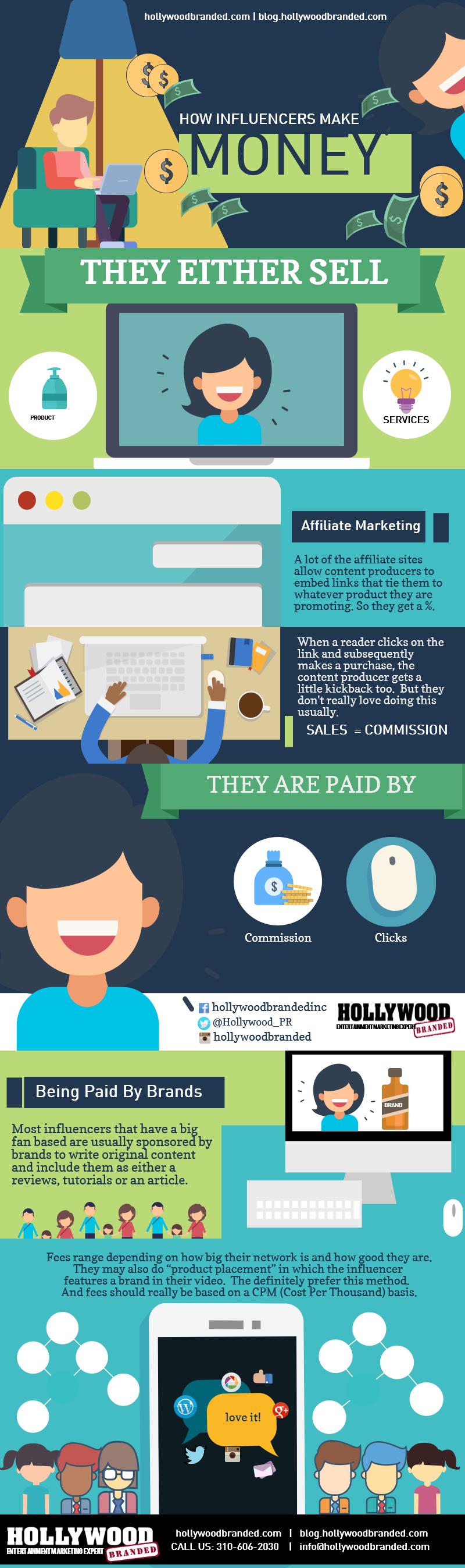 Piktochart Social Influencers Make Money.png