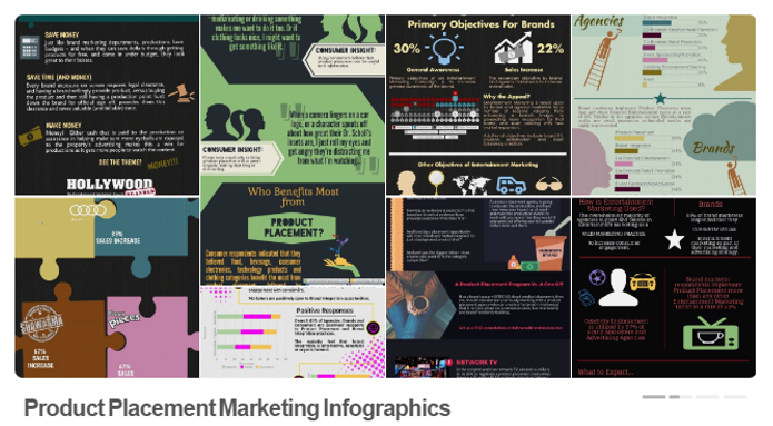 Product Placement Infographics.png