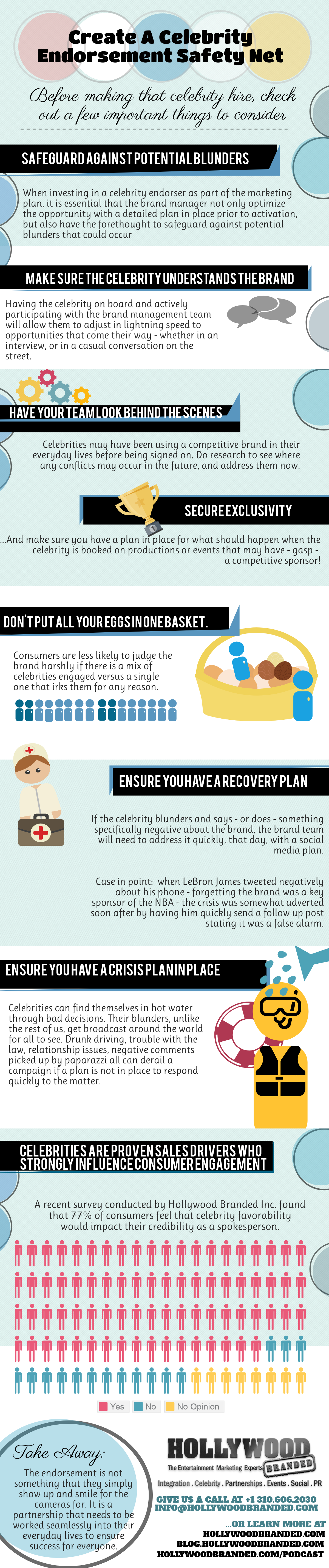 Celebrity Mistakes To Avoid Infographic