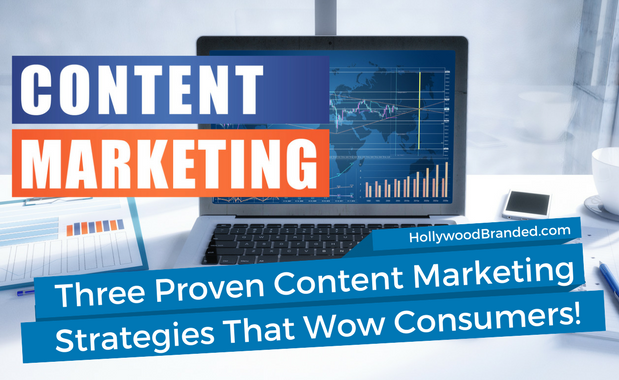 Content Marketing Part 2
