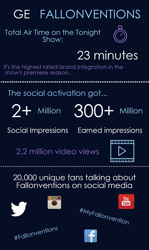 Fallonventions_Infographic_with_HB_Logo
