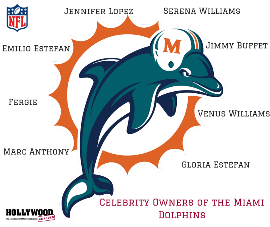 Hollywood Branded NFL Miami Dolphins Celebrity Owners