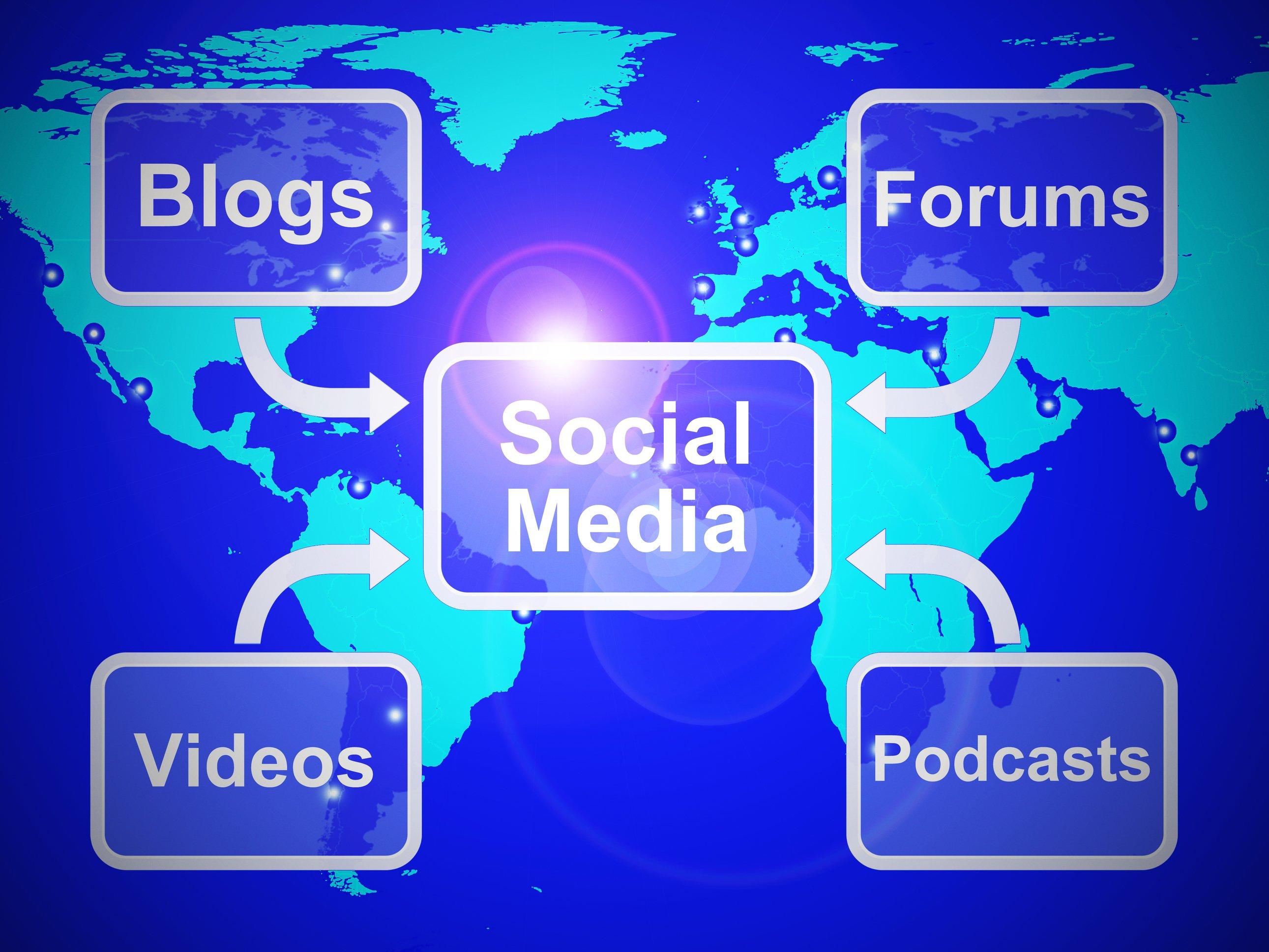 Social media marketing during COVID-19