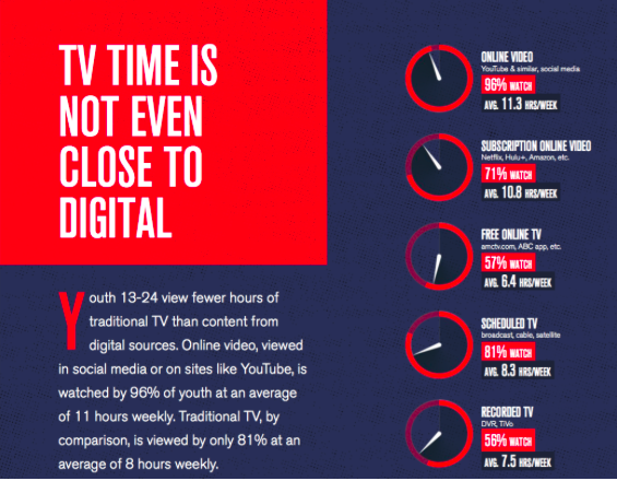 TV_TIME_IS_NOT_EVEN_CLOSE_TO_DIGITAL.png