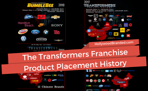 Transformers Blog Infographic