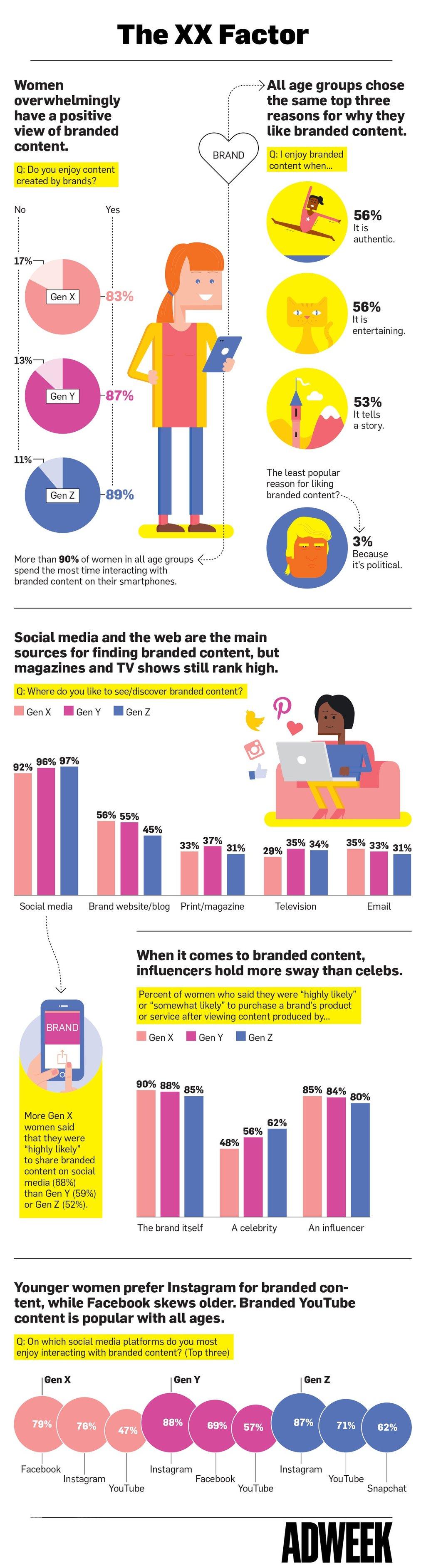 adweek-infographic-influenster-survey.jpg