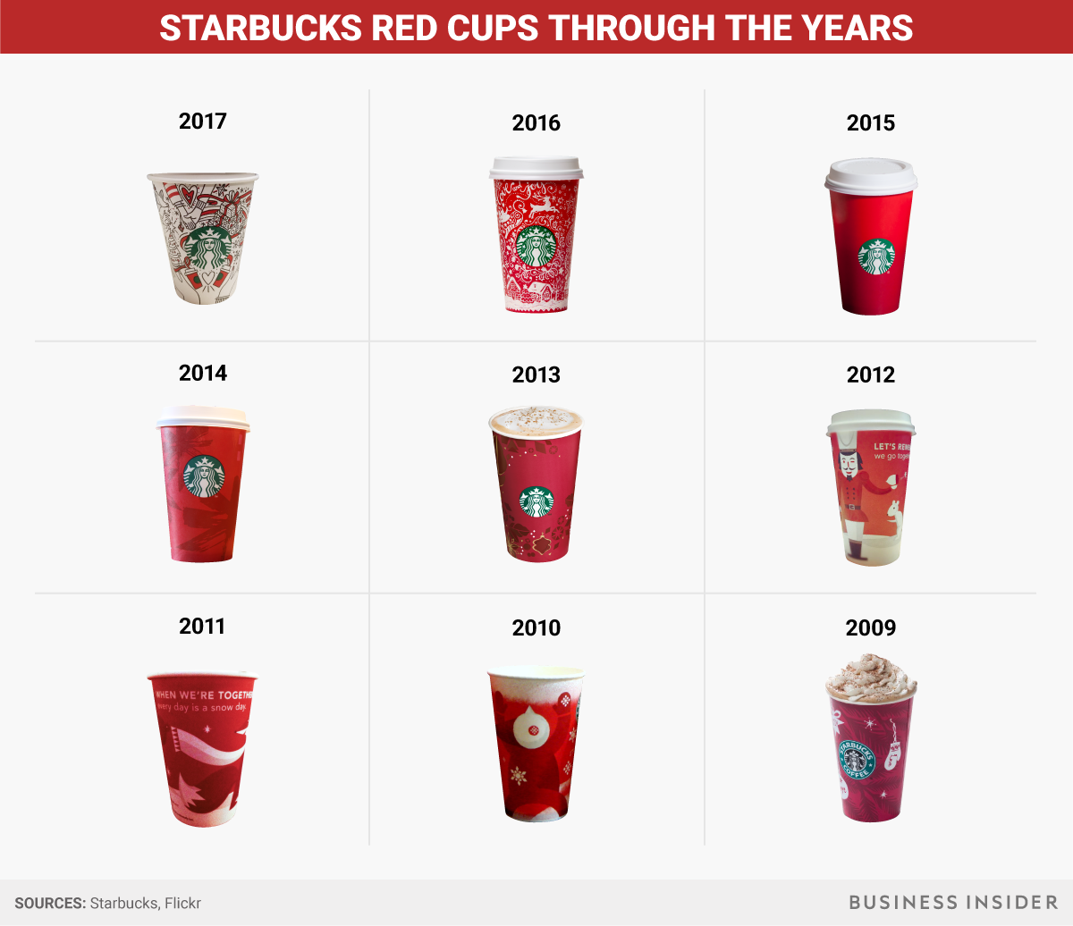 bi-graphicsstarbucks red cups through the years.png