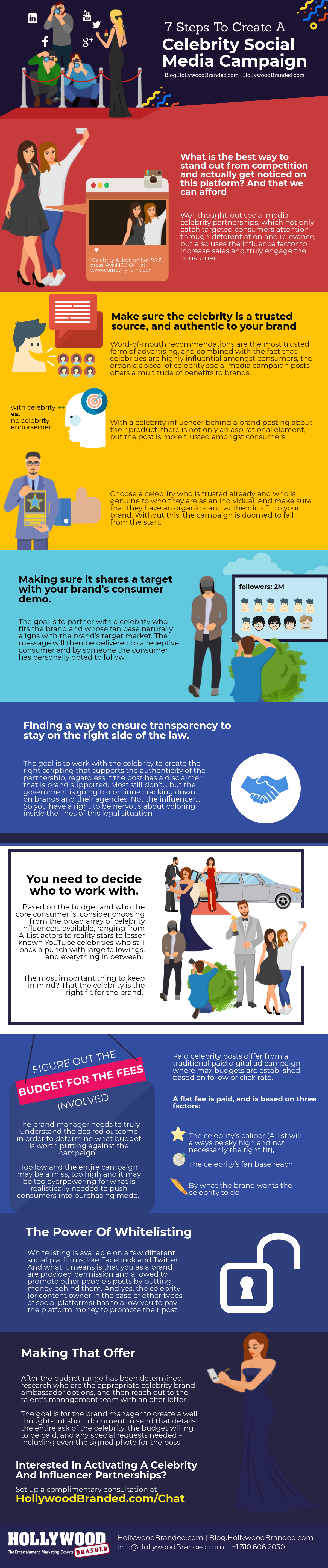 7 Steps To Create A Celebrity Social Media Campaign