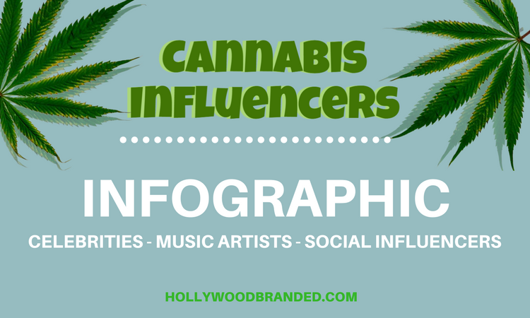 Cannabis Celebrity Influencer Marketing [Infographic]