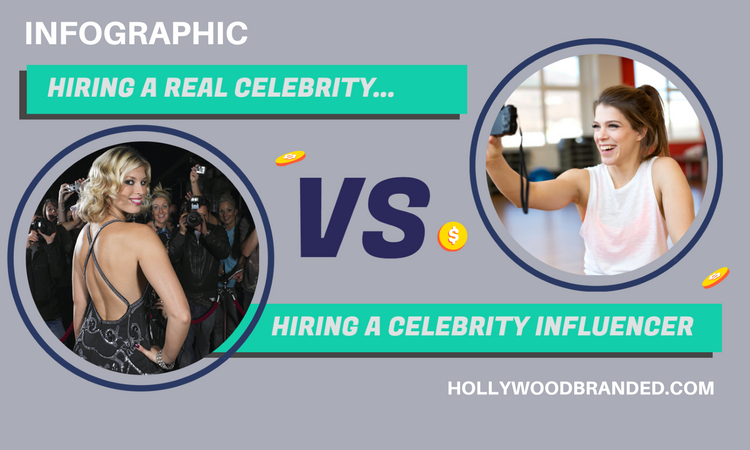 Podcast Episode 17:  Do You Want To Hire A Celebrity or A Celebrity Influencer? [Infographic]