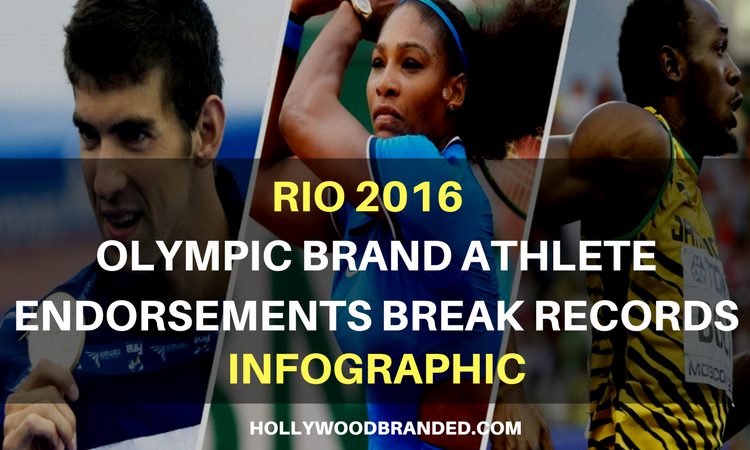 Rio 2016 Olympic Athlete Endorsements Break Records [Infographic]